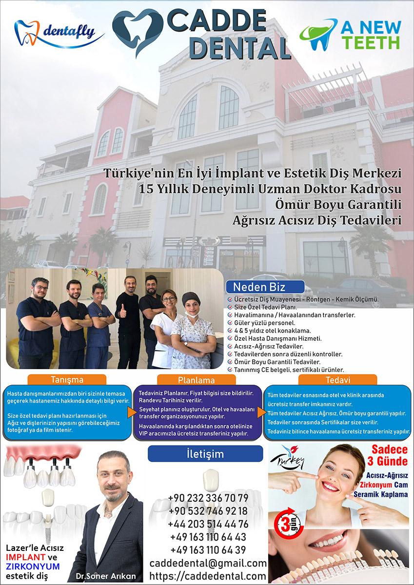 Diş Doktoru İzmir